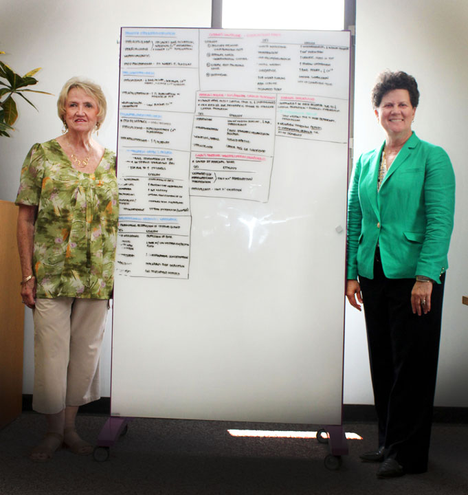 Nancy Kress and Ruth Riley next to Glass Board